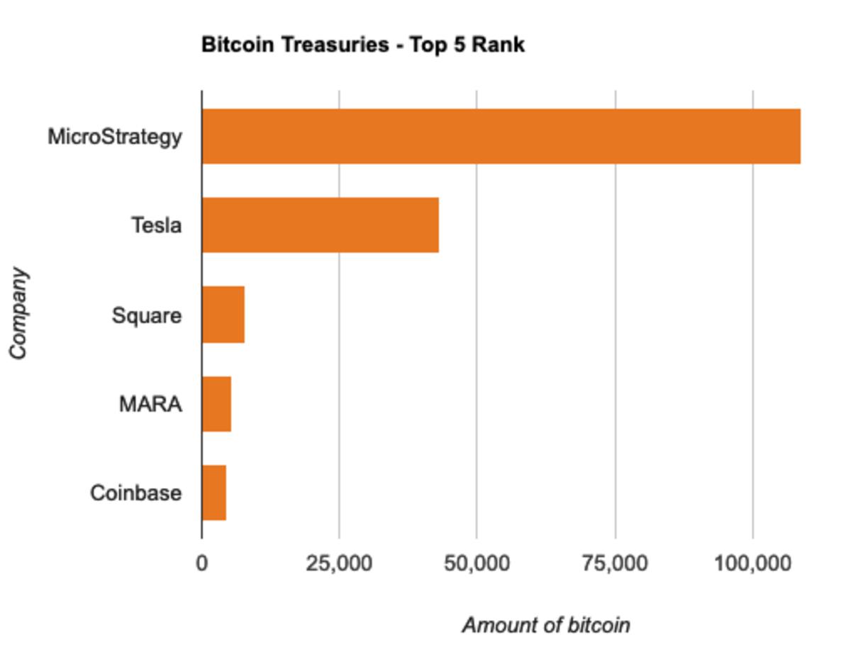 Image source: bitcointreasuries.net